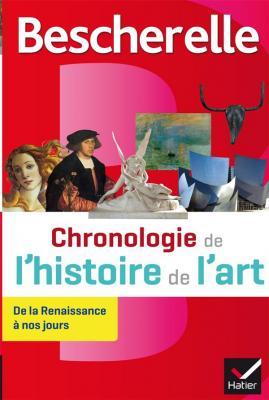 bescherelle-chronologie-de-l-histoire-de-l-art-de-la-renaissance-À-nos-jours